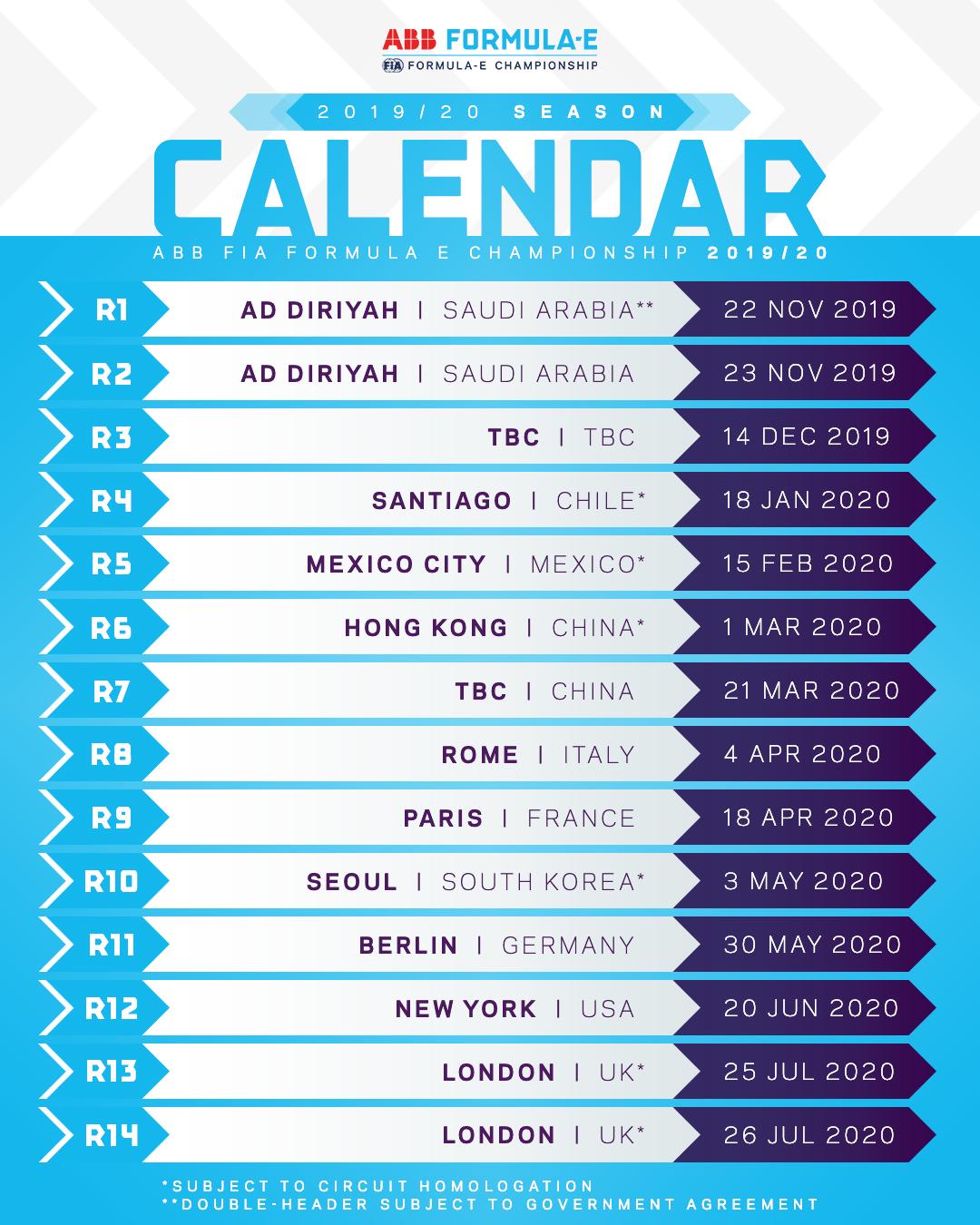 Neel Jani official page | FIA Releases 2019/2020 Formula E Calendar